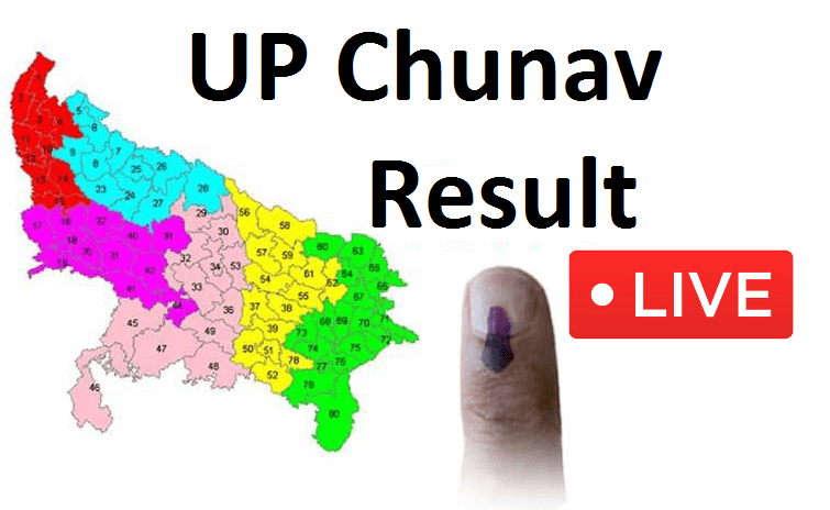 UP Panchayat Election result