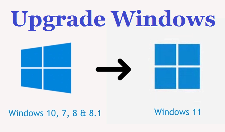 Upgrade Windows 10/ 7 to Windows 11 - How to do it step by step