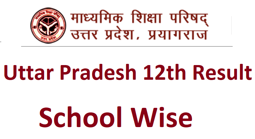 upresults.nic.in 12th Result 2021